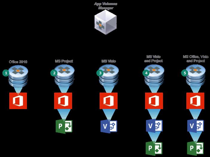 OfficeOps1